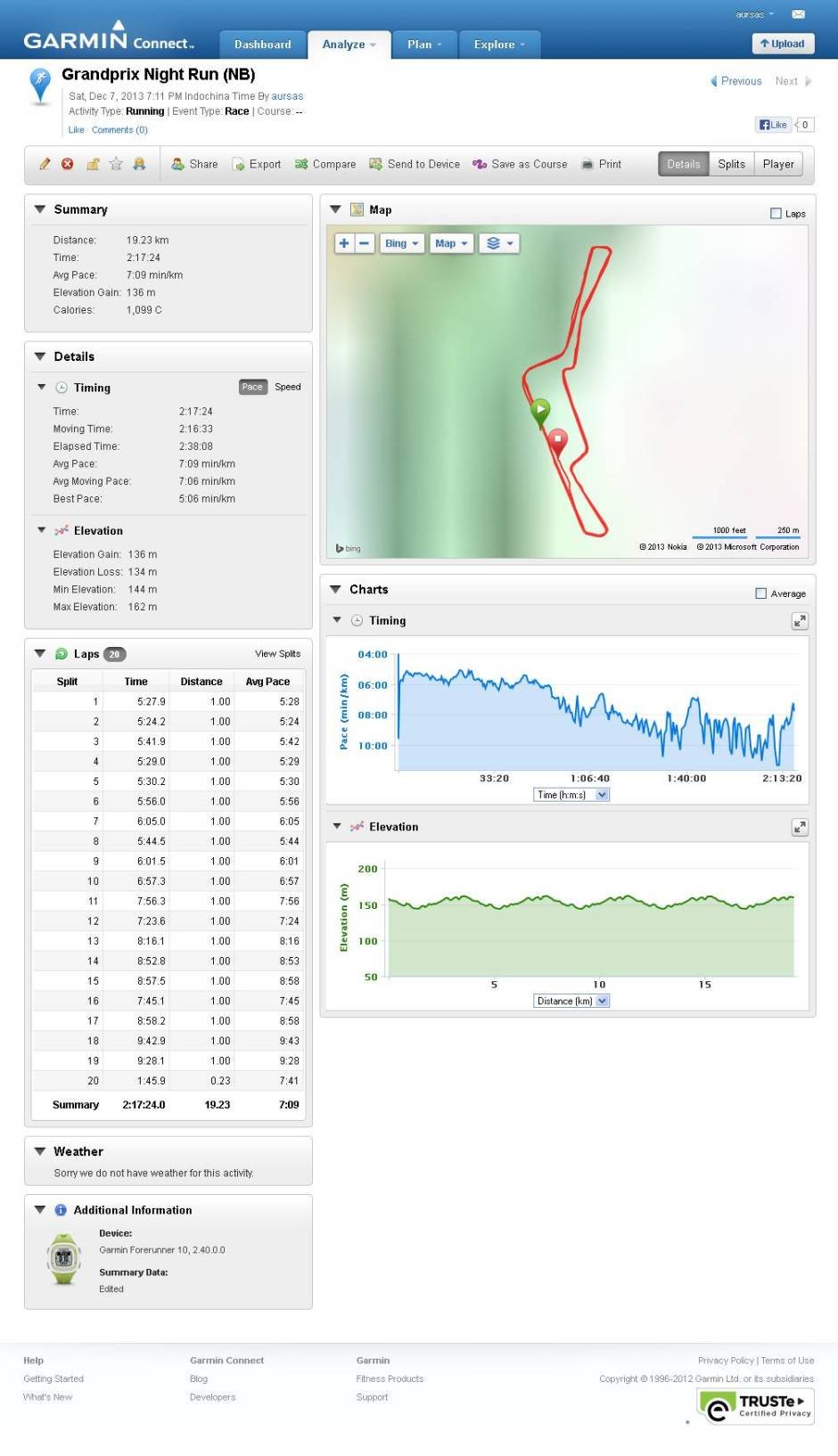 Grandprix Night Run (NB) by aursas at Garmin Connect - Details - 2013-12-08_11.52.41.png